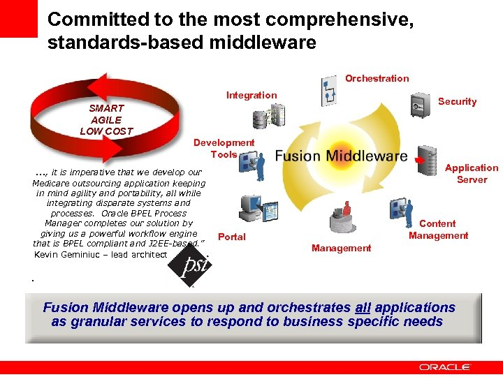 Committed to the most comprehensive, standards-based middleware Orchestration Integration SMART AGILE LOW COST Security