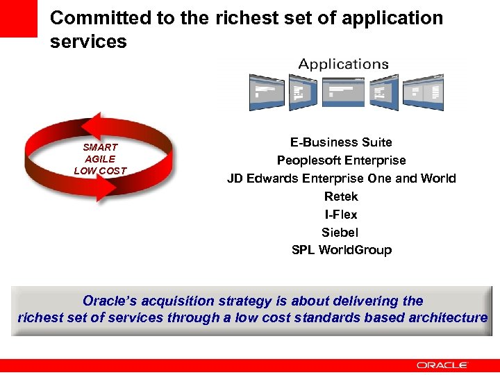 Committed to the richest set of application services SMART AGILE LOW COST E-Business Suite
