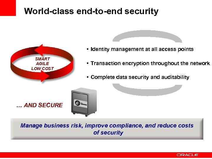 World-class end-to-end security • Identity management at all access points SMART AGILE LOW COST