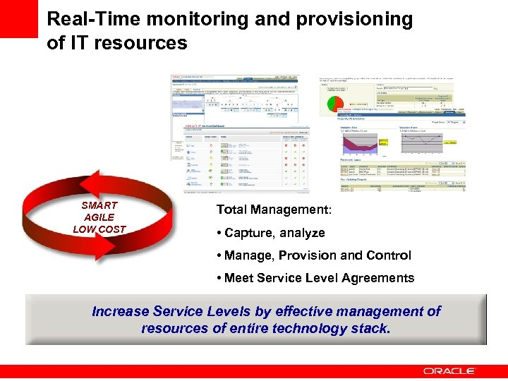 Real-Time monitoring and provisioning of IT resources SMART AGILE LOW COST Total Management: •