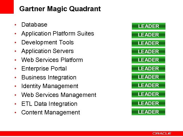 Gartner Magic Quadrant • Database LEADER • Application Platform Suites LEADER • Development Tools