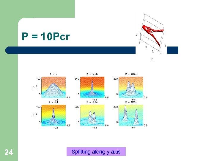 P = 10 Pcr 24 Splitting along y-axis