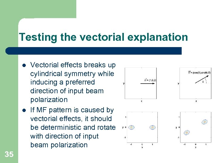 Testing the vectorial explanation l l 35 Vectorial effects breaks up cylindrical symmetry while