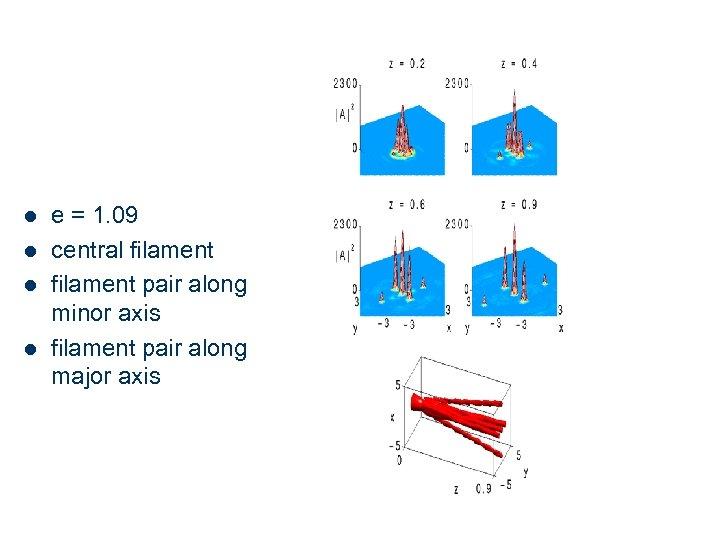l l 42 e = 1. 09 central filament pair along minor axis filament