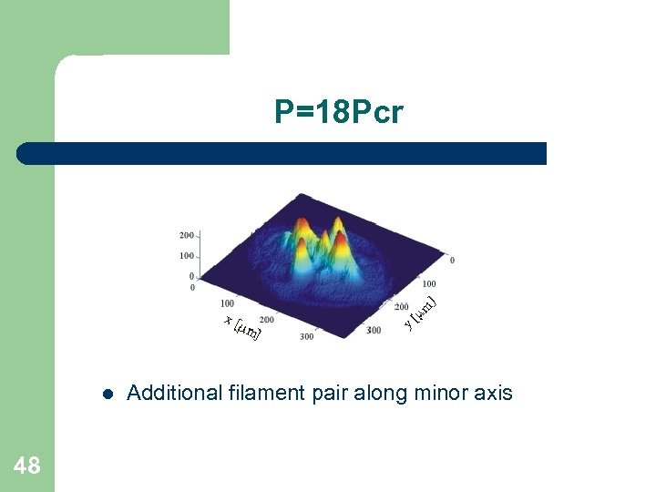 P=18 Pcr l 48 Additional filament pair along minor axis