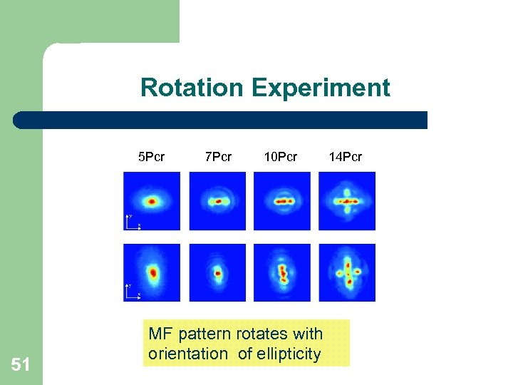 Rotation Experiment 5 Pcr 51 7 Pcr 10 Pcr MF pattern rotates with orientation