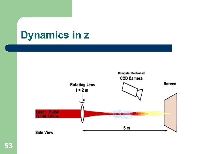 Dynamics in z 53