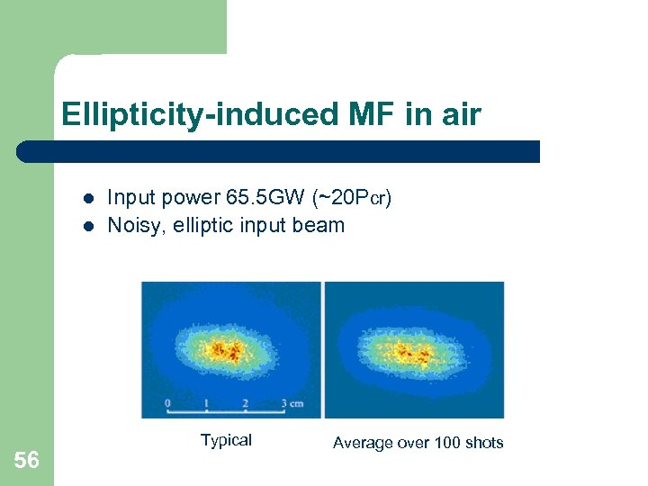 Ellipticity-induced MF in air l l 56 Input power 65. 5 GW (~20 Pcr)