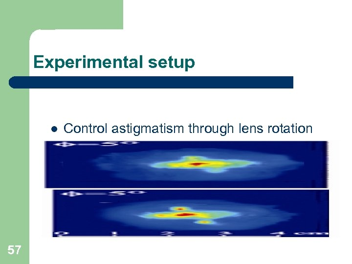 Experimental setup l 57 Control astigmatism through lens rotation