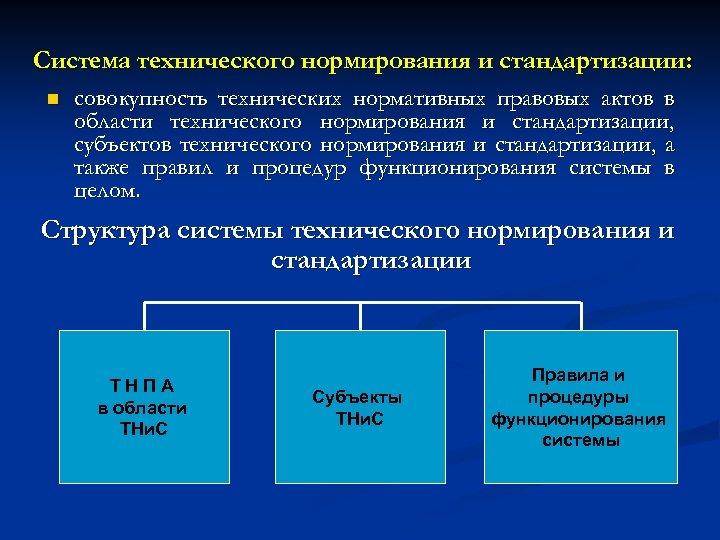 Система технического нормирования и стандартизации: n совокупность технических нормативных правовых актов в области технического
