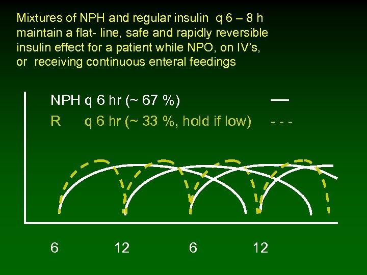 Mixtures of NPH and regular insulin q 6 – 8 h maintain a flat-