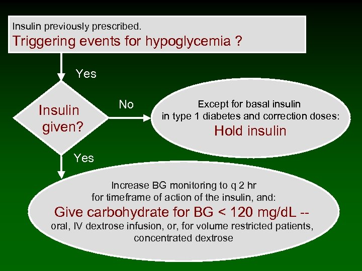 Insulin previously prescribed. Triggering events for hypoglycemia ? Yes No Insulin given? Except for