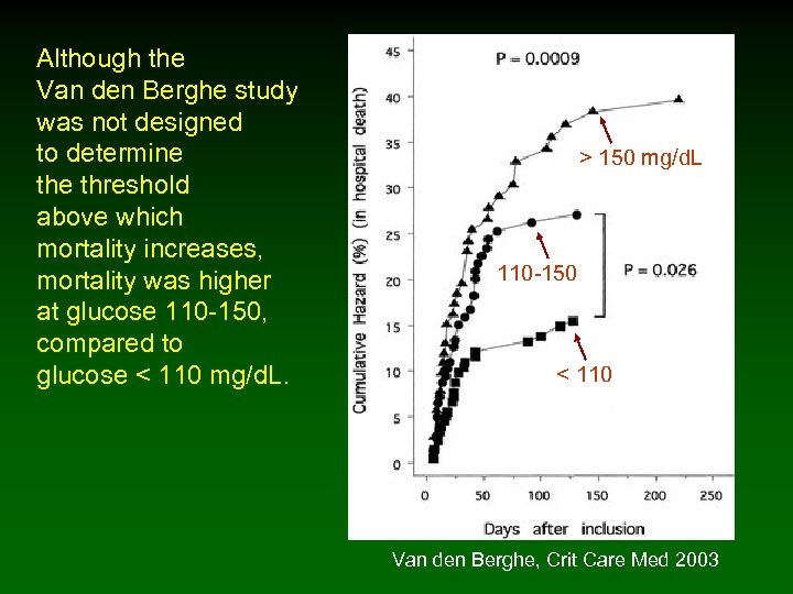 Although the Van den Berghe study was not designed to determine threshold above which