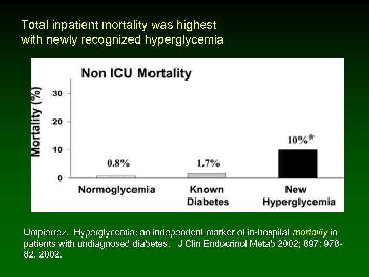 Total inpatient mortality was highest with newly recognized hyperglycemia Umpierrez. Hyperglycemia: an independent marker