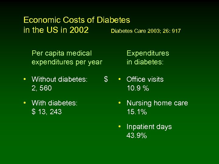 Economic Costs of Diabetes in the US in 2002 Diabetes Care 2003; 26: 917
