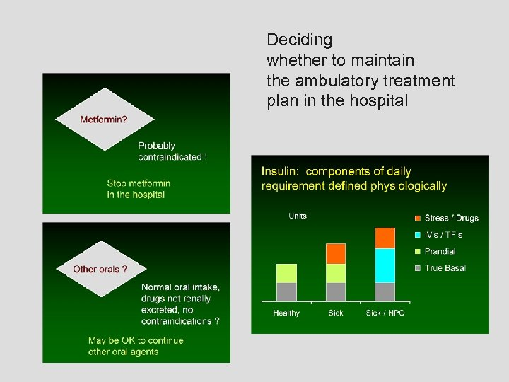 Deciding whether to maintain the ambulatory treatment plan in the hospital