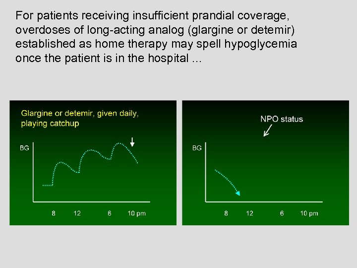 For patients receiving insufficient prandial coverage, overdoses of long-acting analog (glargine or detemir) established