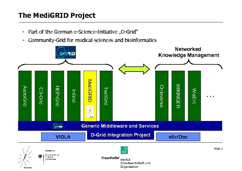 "The Medi. GRID Project - Part of the German e-Science-Initiative ""D-Grid"" - Community-Grid for"
