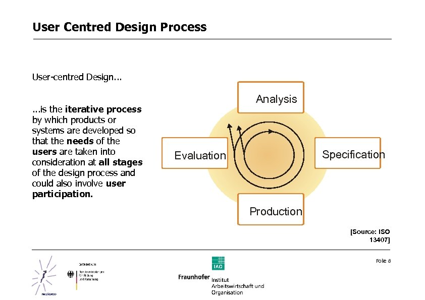 User Centred Design Process User-centred Design. . . is the iterative process by which