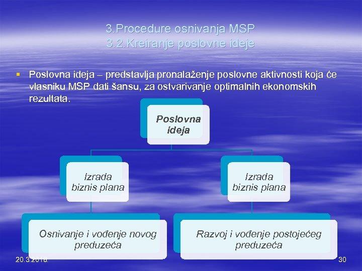 3. Procedure osnivanja MSP 3. 2. Kreiranje poslovne ideje § Poslovna ideja – predstavlja