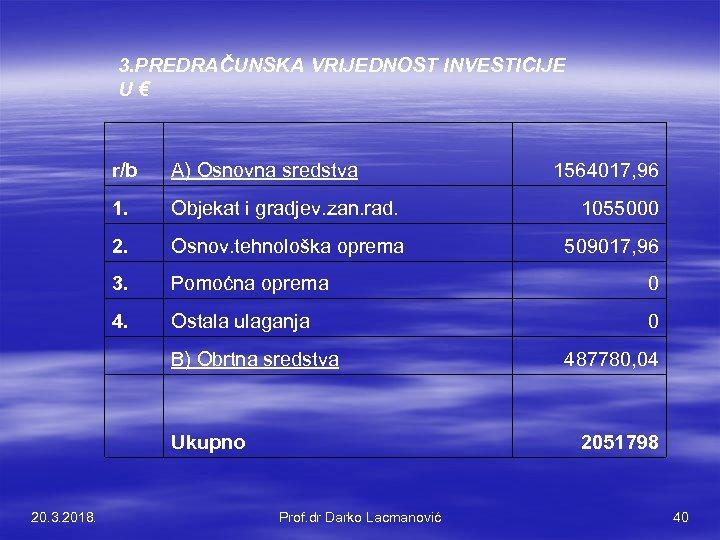 3. PREDRAČUNSKA VRIJEDNOST INVESTICIJE U € r/b 1. Objekat i gradjev. zan. rad. 1055000