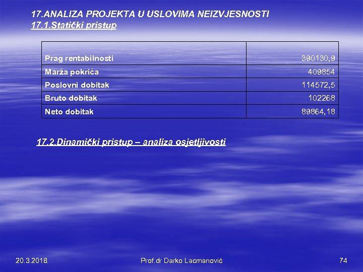 17. ANALIZA PROJEKTA U USLOVIMA NEIZVJESNOSTI 17. 1. Statički pristup Prag rentabilnosti 390130, 9