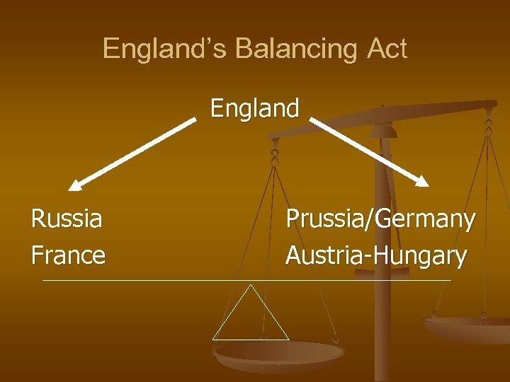 England's Balancing Act England Russia France Prussia/Germany Austria-Hungary