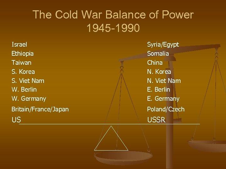 The Cold War Balance of Power 1945 -1990 Israel Ethiopia Taiwan S. Korea S.