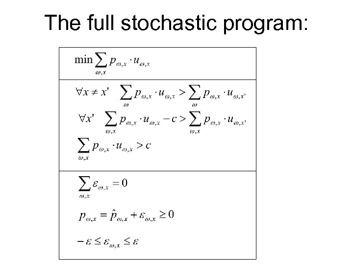 The full stochastic program: