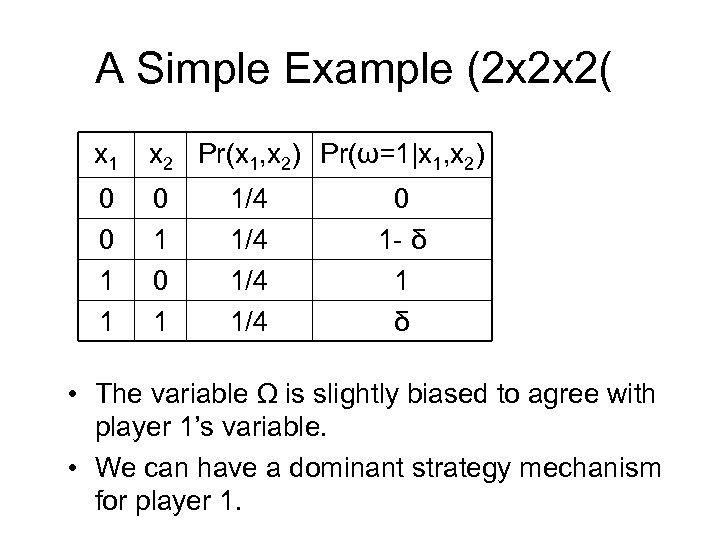 A Simple Example (2 x 2 x 2( x 1 x 2 Pr(x 1,
