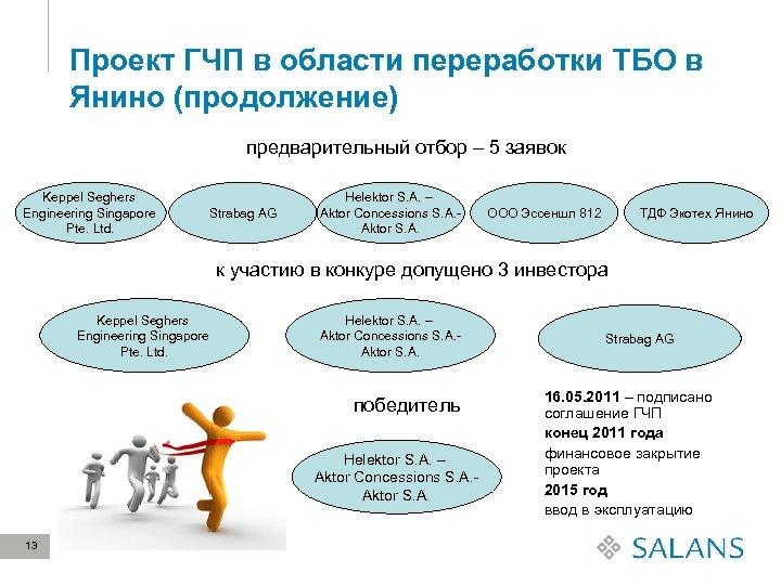 Проект ГЧП в области переработки ТБО в Янино (продолжение) предварительный отбор – 5 заявок