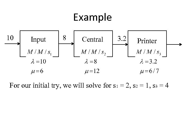 Example 10 Input 8 Central 3. 2 Printer For our initial try, we will