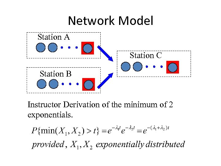 Network Model Station A Station C Station B Instructor Derivation of the minimum of
