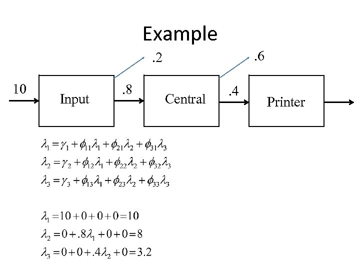 Example. 6 . 2 10 Input . 8 Central . 4 Printer