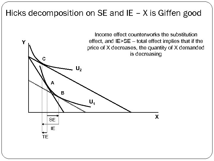 Hicks decomposition on SE and IE – X is Giffen good Income effect counterworks
