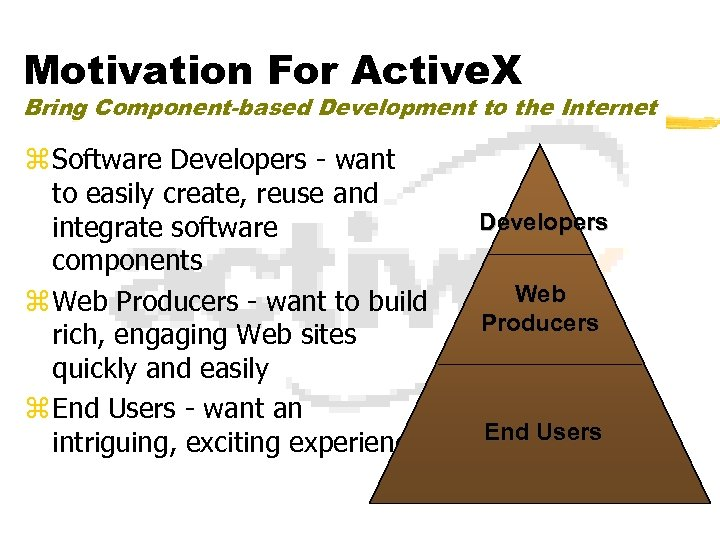 Motivation For Active. X Bring Component-based Development to the Internet z Software Developers -