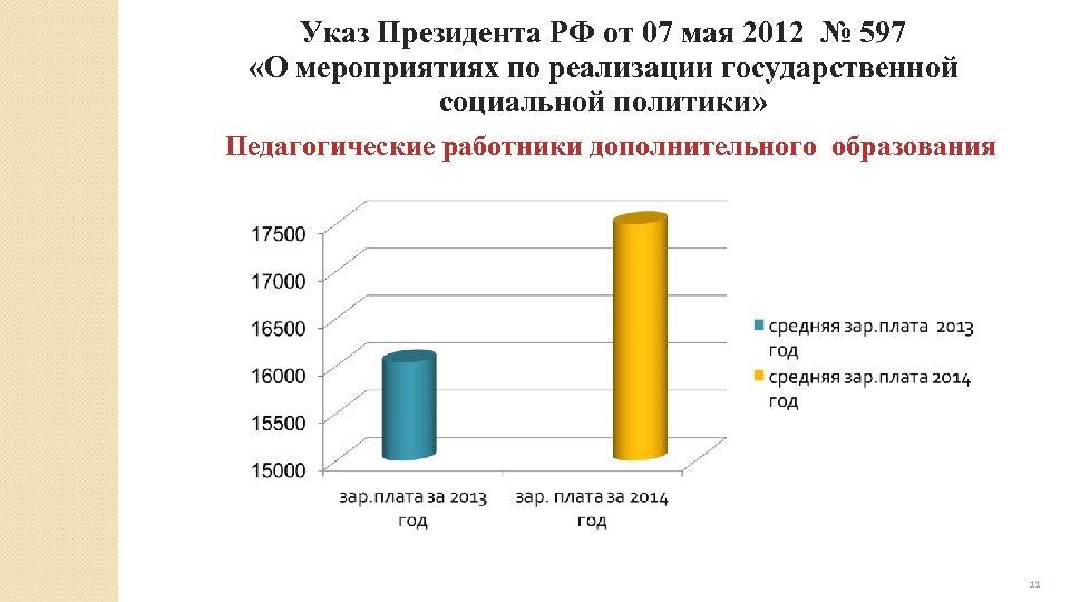 Указ Президента РФ от 07 мая 2012 № 597 «О мероприятиях по реализации государственной