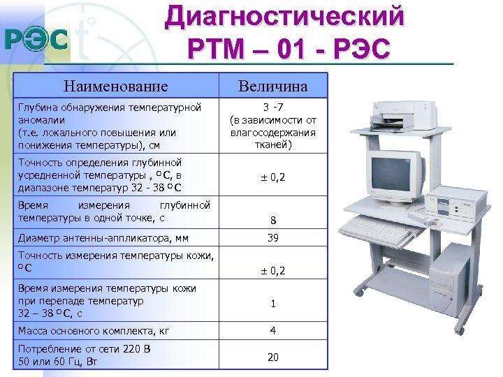 Диагностический РТМ – 01 - РЭС Наименование Глубина обнаружения температурной аномалии (т. е. локального