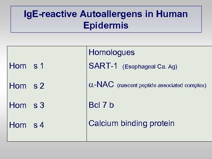 Ig. E-reactive Autoallergens in Human Epidermis Homologues Hom s 1 SART-1 Hom s 2