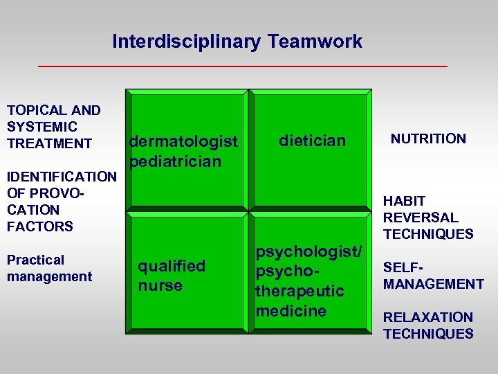 Interdisciplinary Teamwork TOPICAL AND SYSTEMIC TREATMENT IDENTIFICATION OF PROVOCATION FACTORS Practical management dermatologist pediatrician