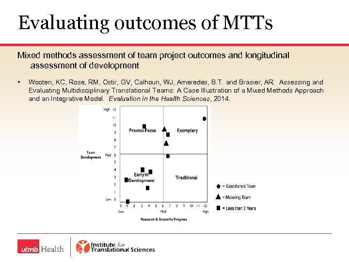 Evaluating outcomes of MTTs Mixed methods assessment of team project outcomes and longitudinal assessment