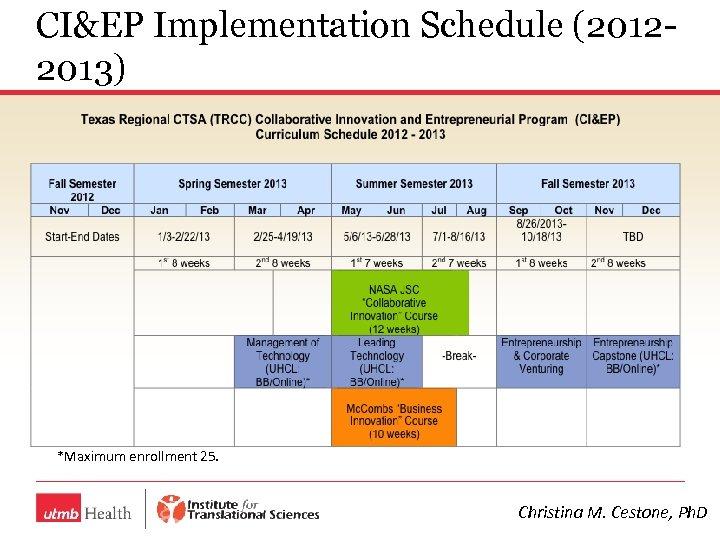 CI&EP Implementation Schedule (20122013) *Maximum enrollment 25. Christina M. Cestone, Ph. D