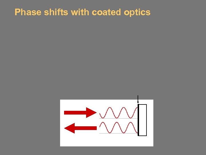 Phase shifts with coated optics