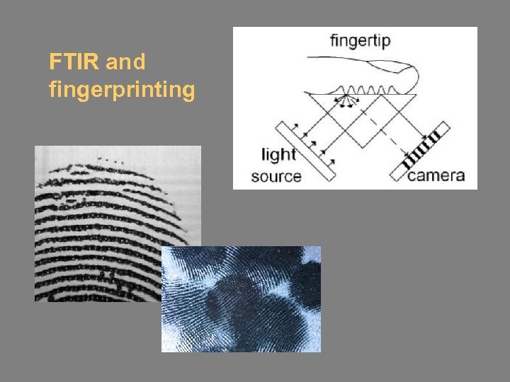 FTIR and fingerprinting