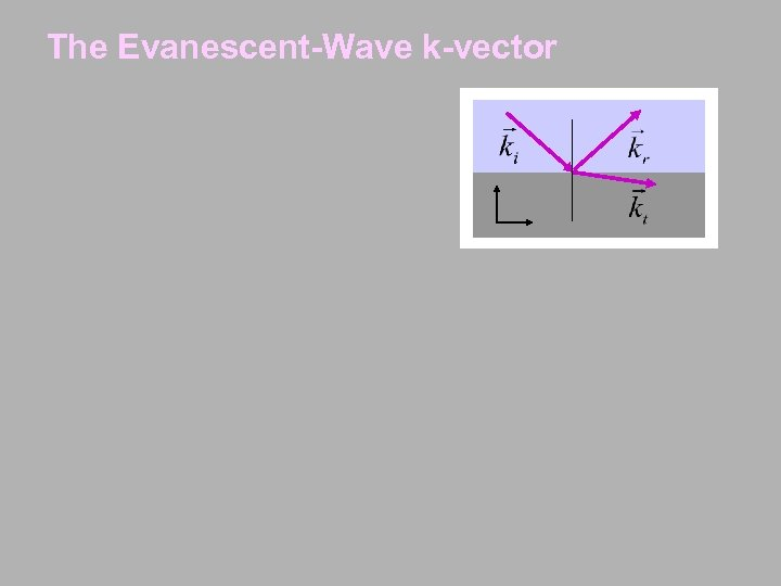 The Evanescent-Wave k-vector
