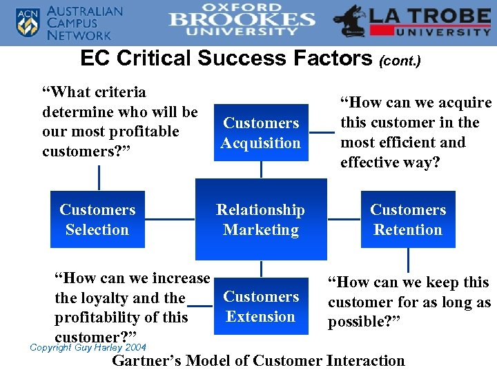 "EC Critical Success Factors (cont. ) ""What criteria determine who will be our most"