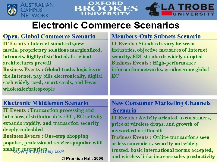 Electronic Commerce Scenarios Open, Global Commerce Scenario Members-Only Subnets Scenario IT Events : Internet