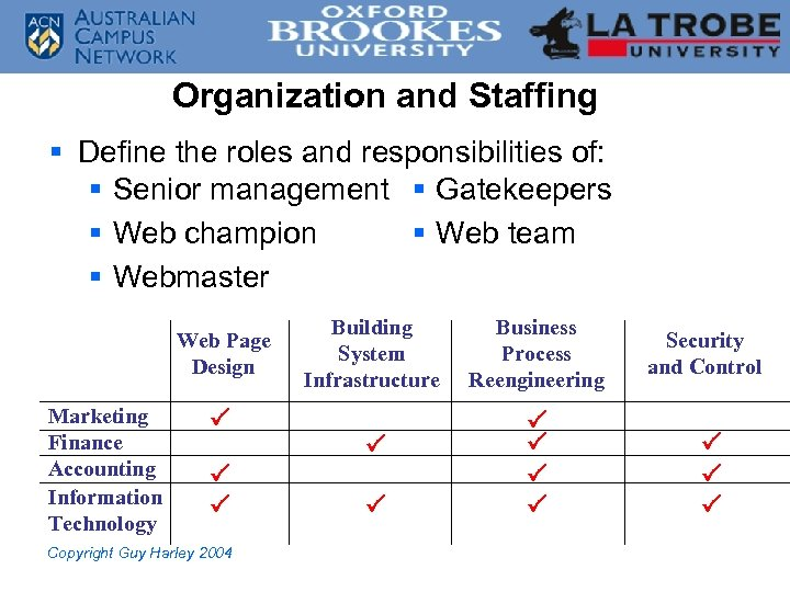 Organization and Staffing § Define the roles and responsibilities of: § Senior management §