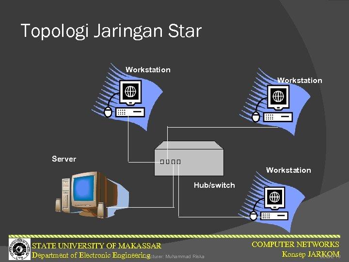Topologi Jaringan Star Workstation Server Workstation Hub/switch STATE UNIVERSITY OF MAKASSAR Department of Electronic
