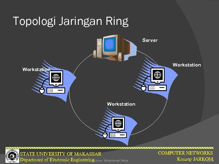 Topologi Jaringan Ring Server Workstation STATE UNIVERSITY OF MAKASSAR Department of Electronic Engineering Lecturer:
